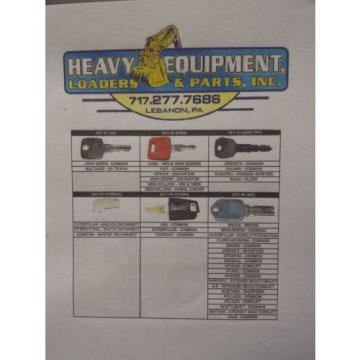 21 Piece Construction Tractor Equipment Key Set Cat John Deere Case Komatsu JCB
