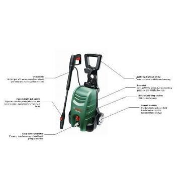 Bosch AQT 35-12 High Pressure Washer