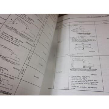 Komatsu PC150-3 PC150LC-3 Hydraulic Excavator Repair Shop Manual